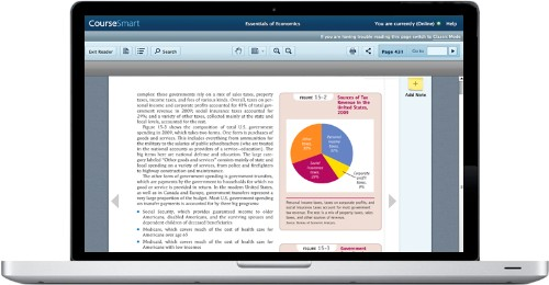 CourseSmart for your etextbook needs
