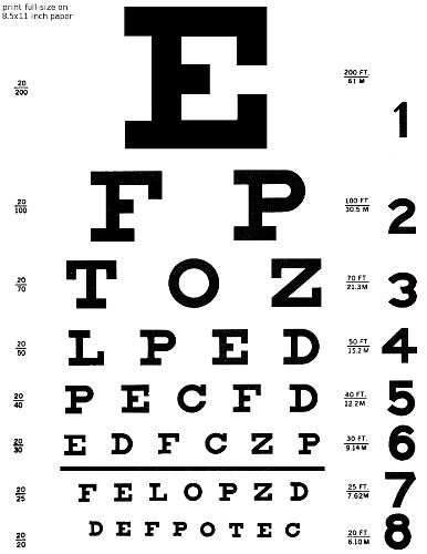 eye chart for back to school