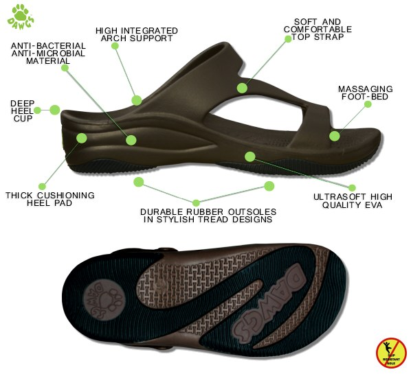 womans premium Z sandal DAWGS Medical info Dawgs Z Strap Sandal Shoes Giveaway  #tiskettasket   US/CAN